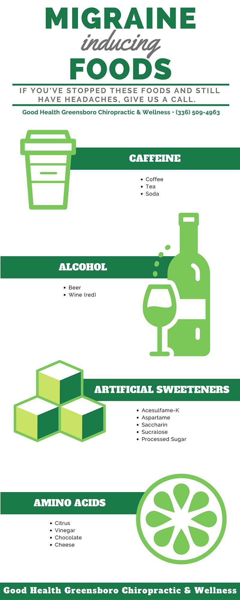 Migraine Foods